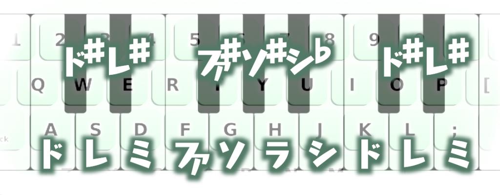 音階とキーボードのキーマップ